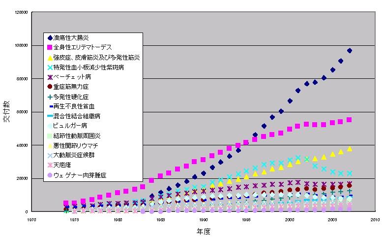日本の創薬技術と世界】第2回 自...