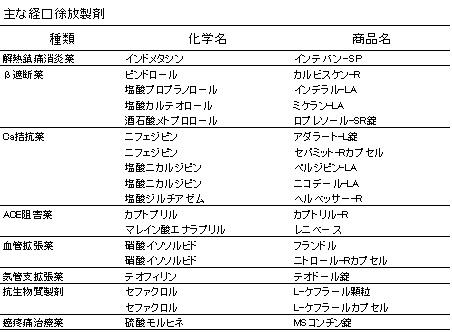 rensai_dds_17