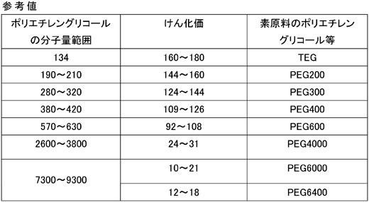 iyakugenryoki06tui099h-t01-20101007
