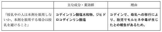 seigohyo_tohantext01
