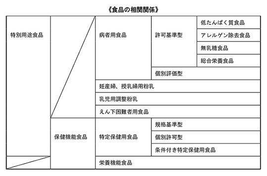 touhanshiken_seigohyo01