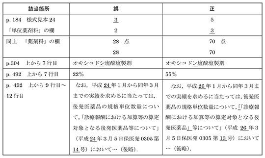 hokenyakkyokugyomu2014_20141205