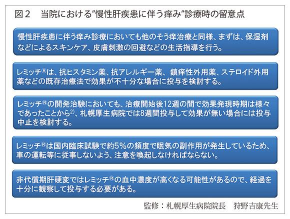 """図2 当院における""""慢性肝疾患に伴う痒み""""診療時の留意点"""