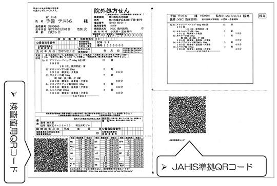旭川医大病院の処方箋様式。検査値情報をQRコード化して1枚の処方箋に収まるようにした