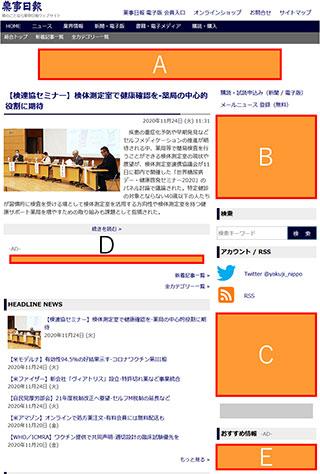 薬事日報ウェブサイトのPCで閲覧時のトップページ A=スーパーバナー(PC以外で閲覧時はモバイルビッグバナー)、B=プライムディスプレイ1、C=プライムディスプレイ2、D=テキスト広告、E=特設ページの導線テキスト ※詳細は「ウェブ広告媒体資料」をご覧ください